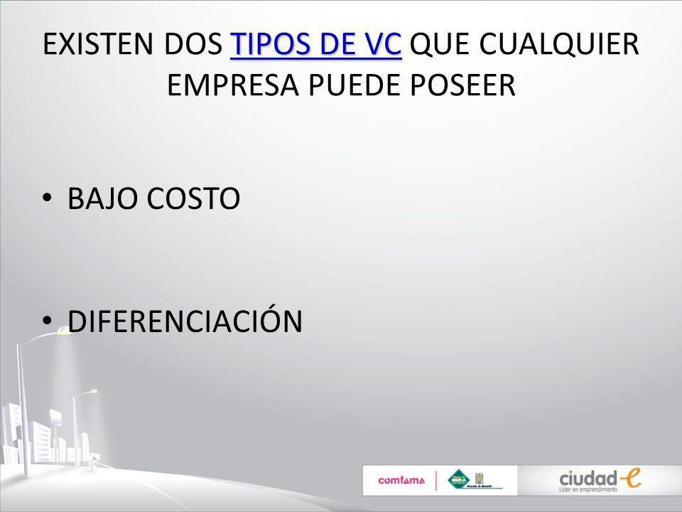 EXISTEN DOS TIPOS DE VC QUE CUALQUIER EMPRESA PUEDE POSEER