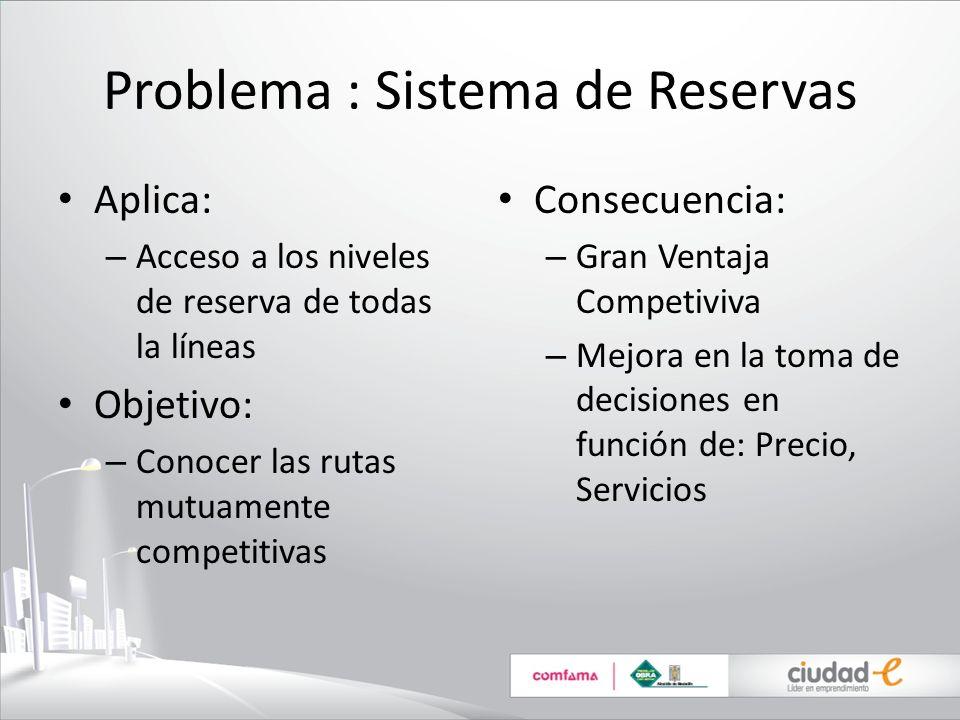 Problema : Sistema de Reservas