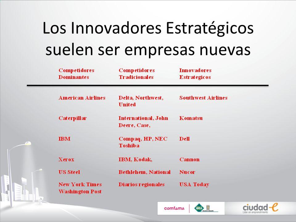Los Innovadores Estratégicos suelen ser empresas nuevas