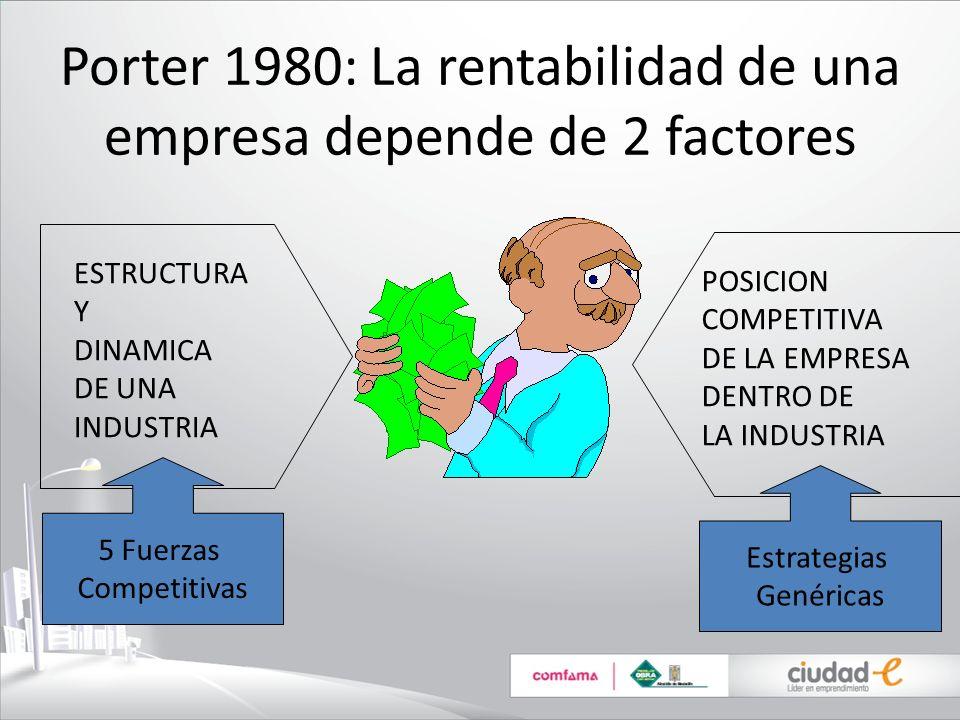 Porter 1980: La rentabilidad de una empresa depende de 2 factores