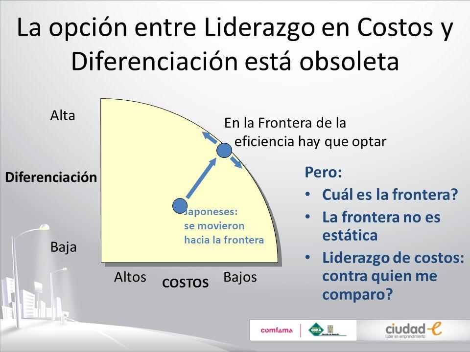 La opción entre Liderazgo en Costos y Diferenciación está obsoleta