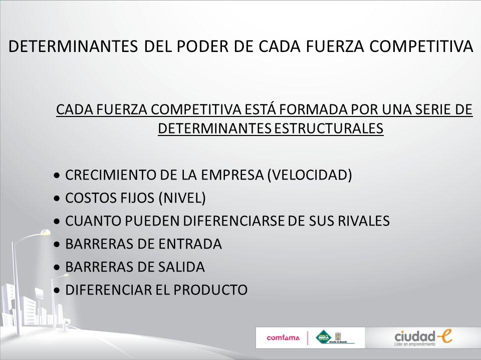 DETERMINANTES DEL PODER DE CADA FUERZA COMPETITIVA