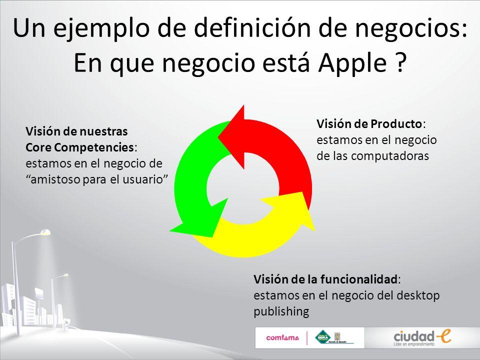 Un ejemplo de definición de negocios: En que negocio está Apple