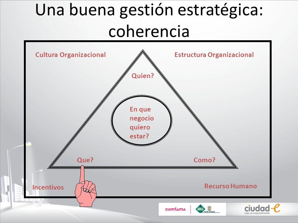 Una buena gestión estratégica: coherencia