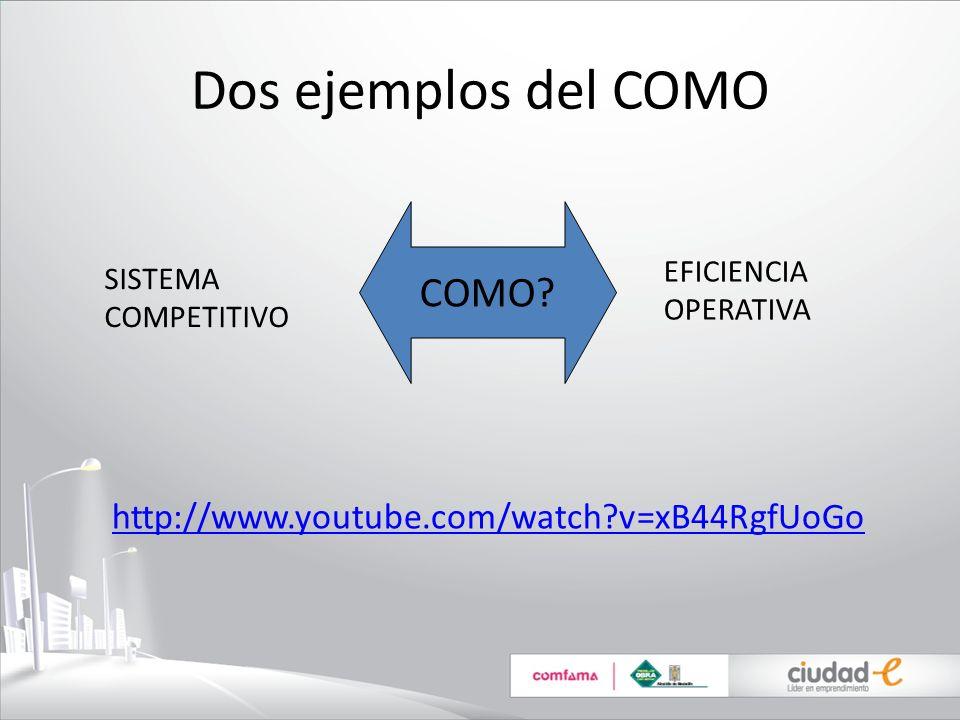 Dos ejemplos del COMO COMO http://www.youtube.com/watch v=xB44RgfUoGo