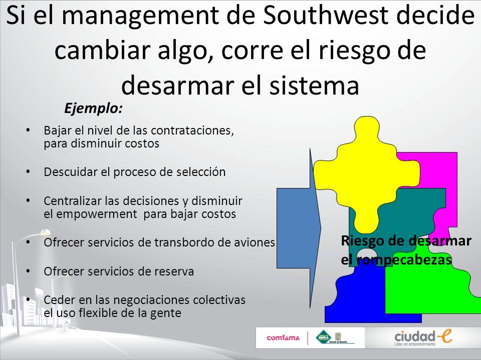 Si el management de Southwest decide cambiar algo, corre el riesgo de desarmar el sistema