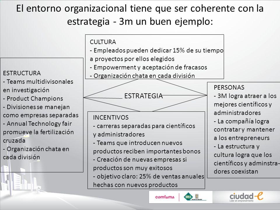 El entorno organizacional tiene que ser coherente con la estrategia - 3m un buen ejemplo: