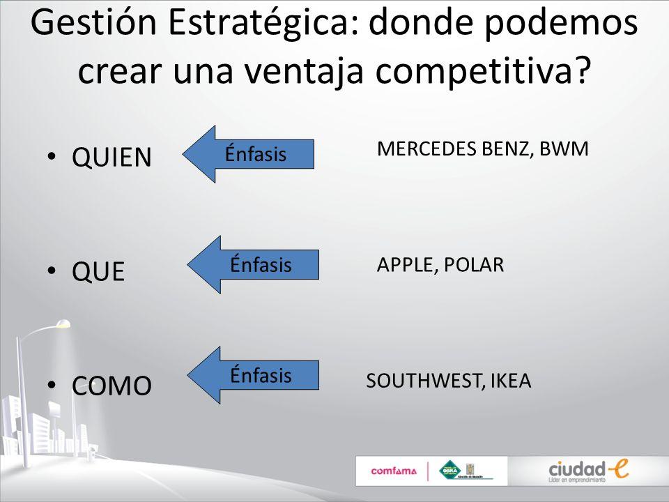 Gestión Estratégica: donde podemos crear una ventaja competitiva