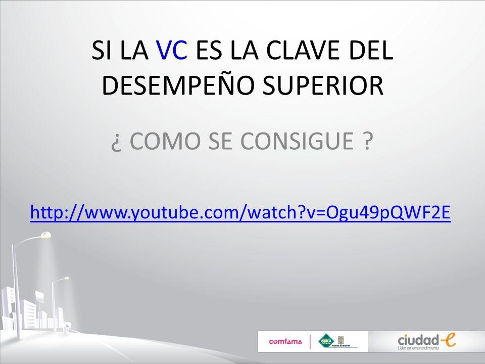 SI LA VC ES LA CLAVE DEL DESEMPEÑO SUPERIOR