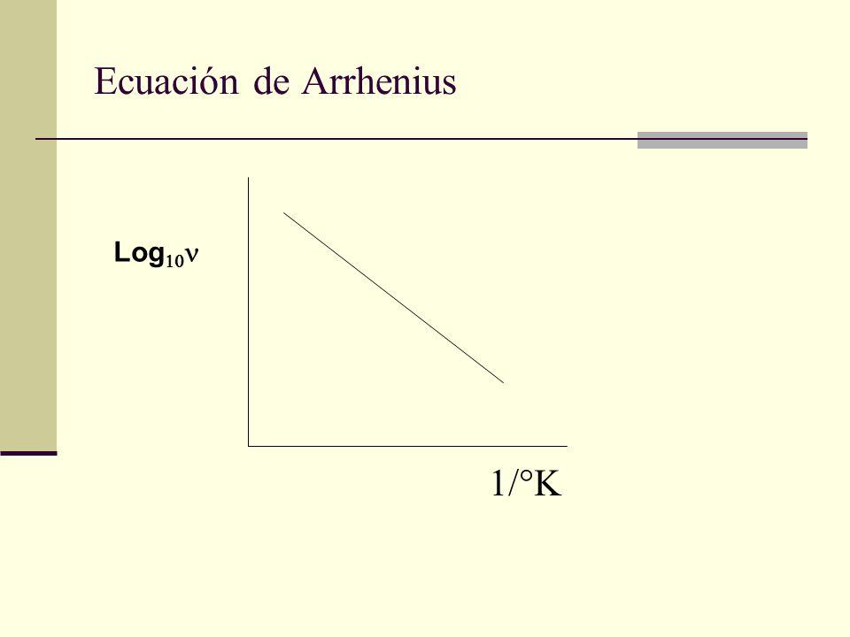 Ecuación de Arrhenius Log10n 1/°K