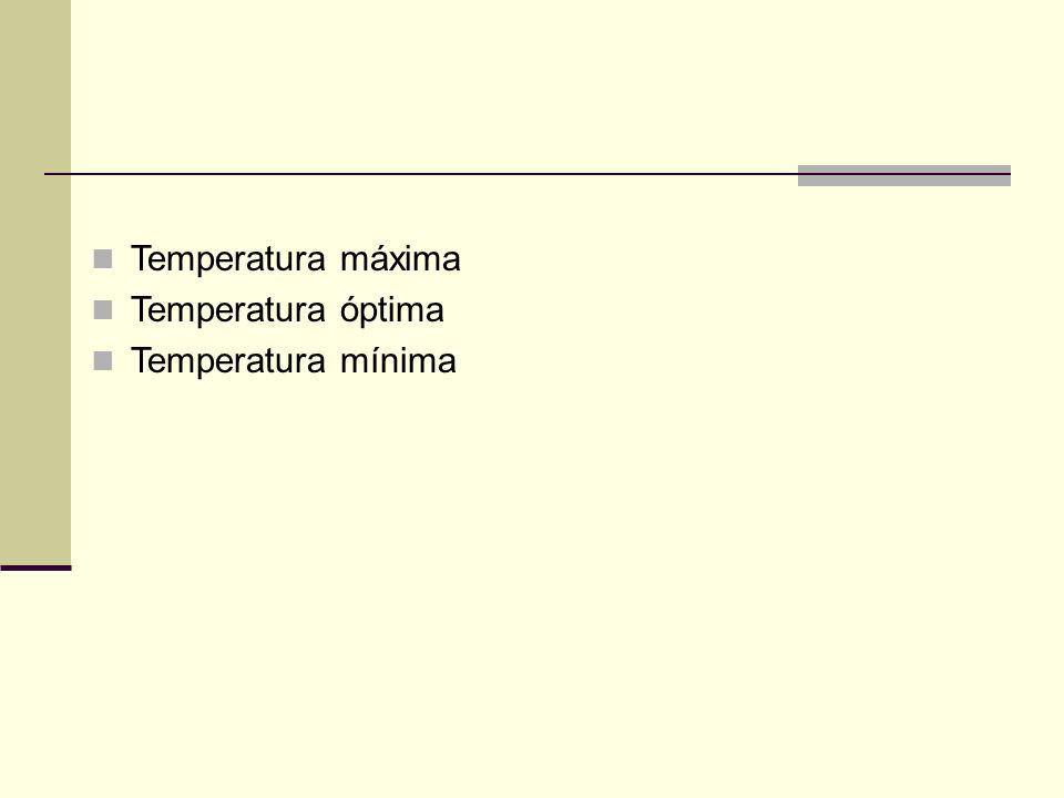 Temperatura máxima Temperatura óptima Temperatura mínima