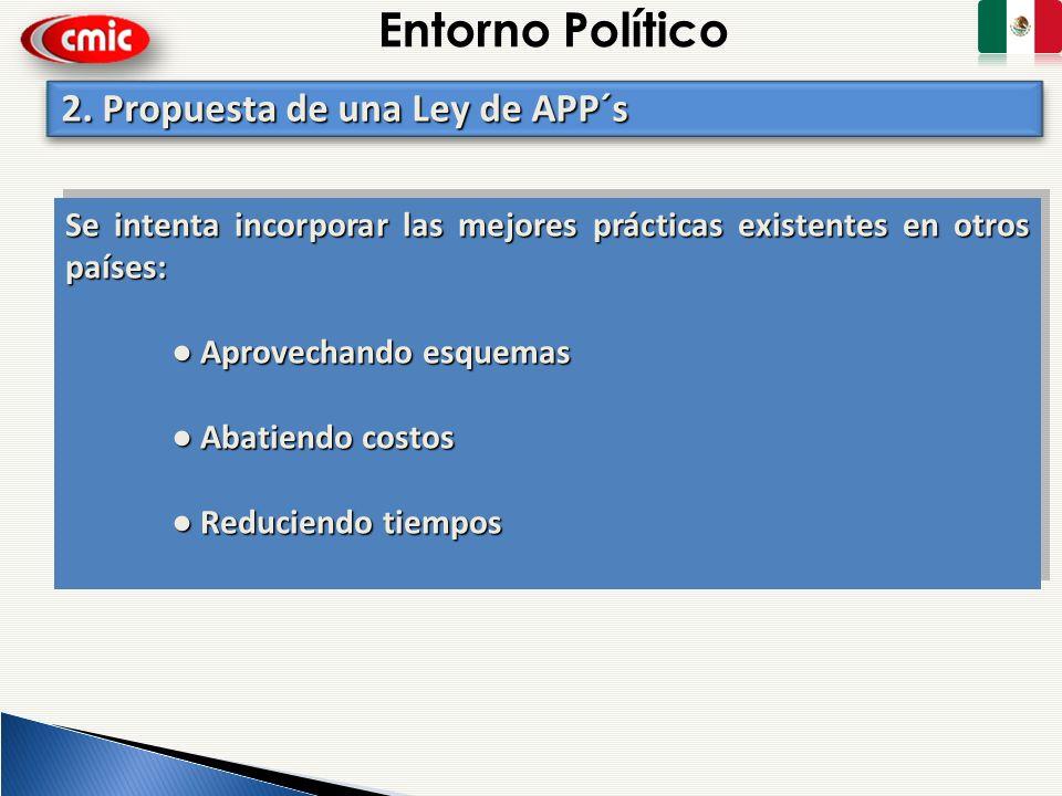 Entorno Político 2. Propuesta de una Ley de APP´s