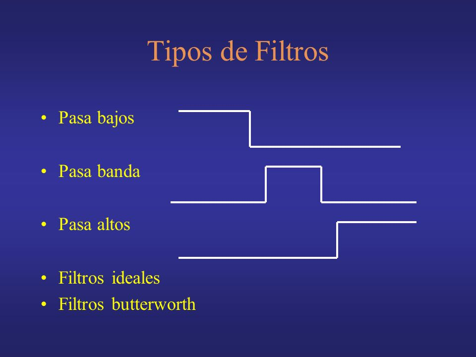 Tipos de Filtros Pasa bajos Pasa banda Pasa altos Filtros ideales