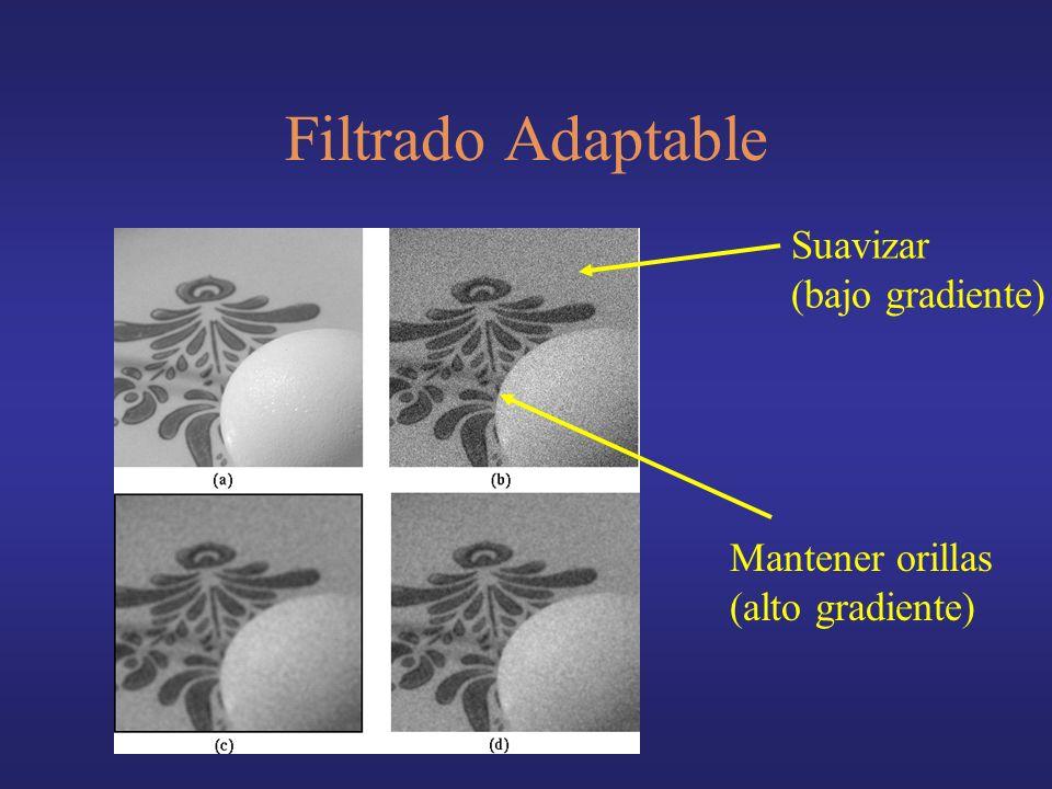 Filtrado Adaptable Suavizar (bajo gradiente) Mantener orillas
