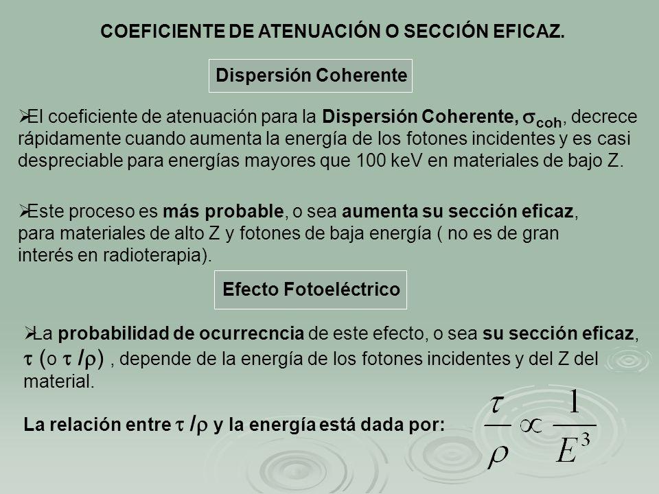 COEFICIENTE DE ATENUACIÓN O SECCIÓN EFICAZ.