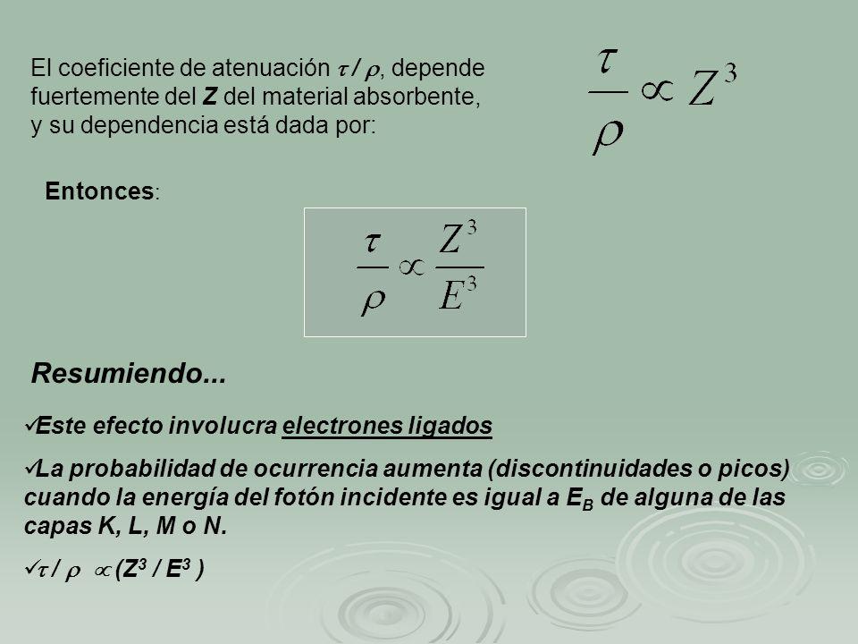 El coeficiente de atenuación  / , depende fuertemente del Z del material absorbente, y su dependencia está dada por: