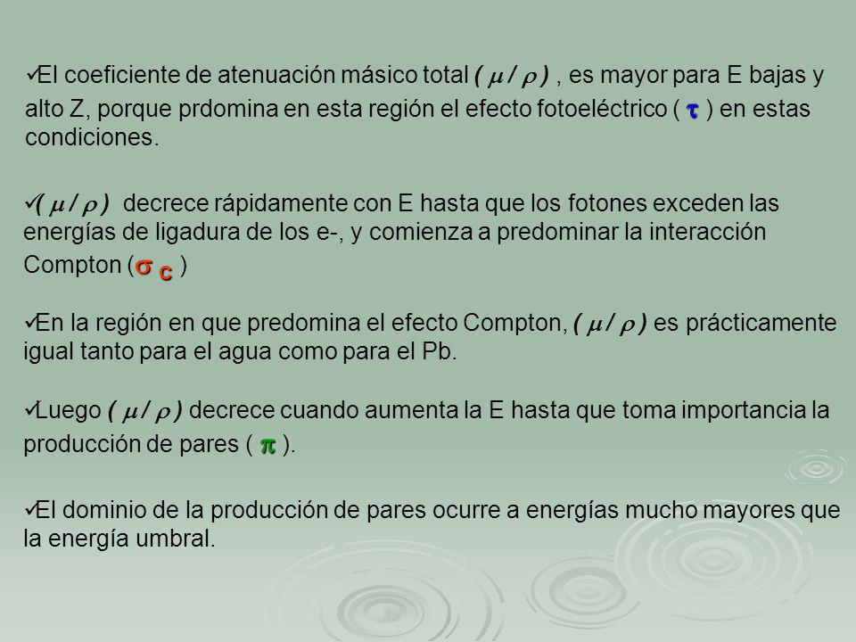 El coeficiente de atenuación másico total (  /  ) , es mayor para E bajas y alto Z, porque prdomina en esta región el efecto fotoeléctrico (  ) en estas condiciones.