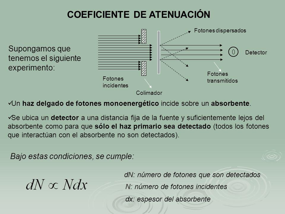 COEFICIENTE DE ATENUACIÓN