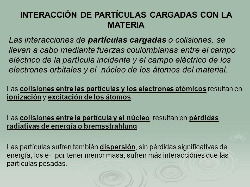 INTERACCIÓN DE PARTÍCULAS CARGADAS CON LA MATERIA