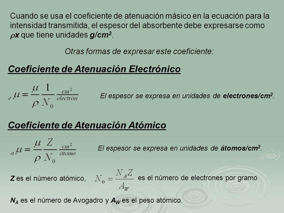 Coeficiente de Atenuación Electrónico