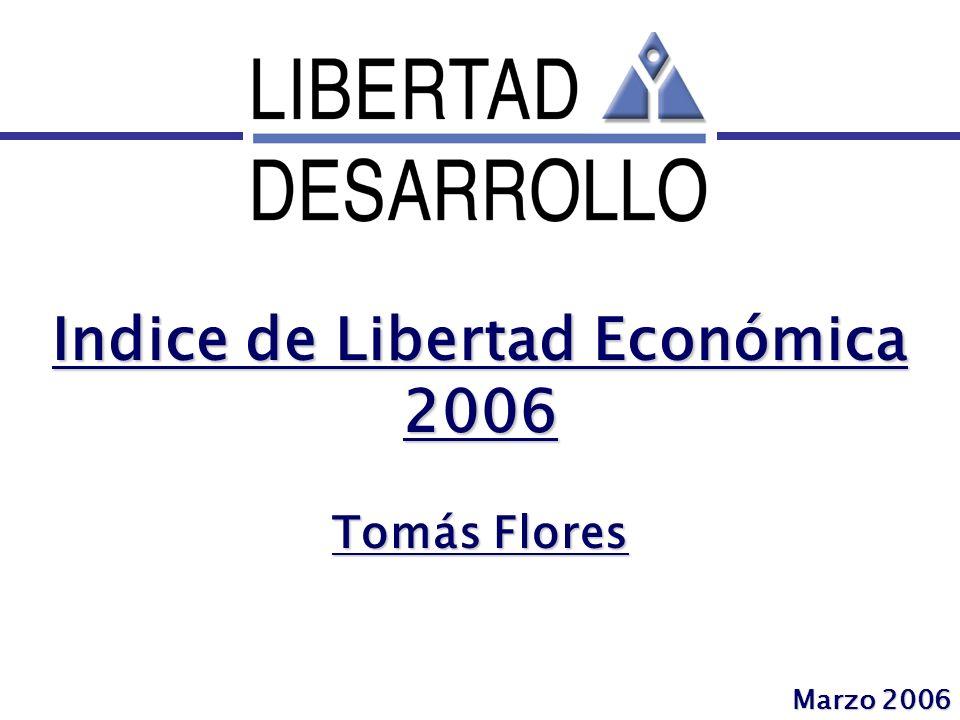 Indice de Libertad Económica