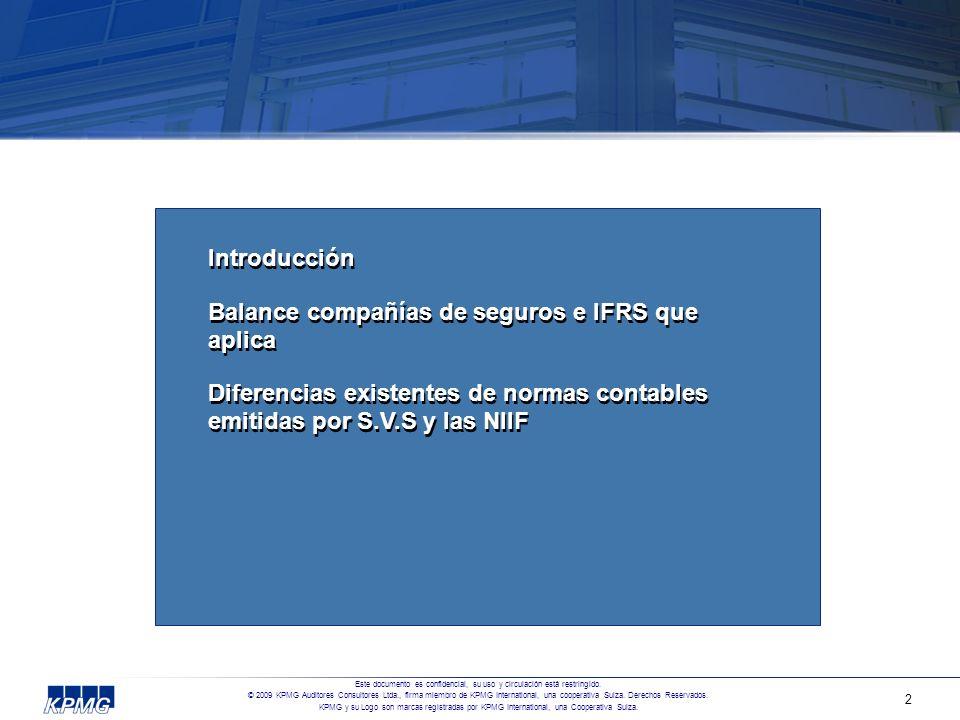 Introducción Balance compañías de seguros e IFRS que aplica.