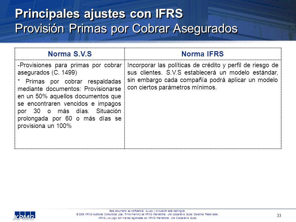 Principales ajustes con IFRS Provisión Primas por Cobrar Asegurados