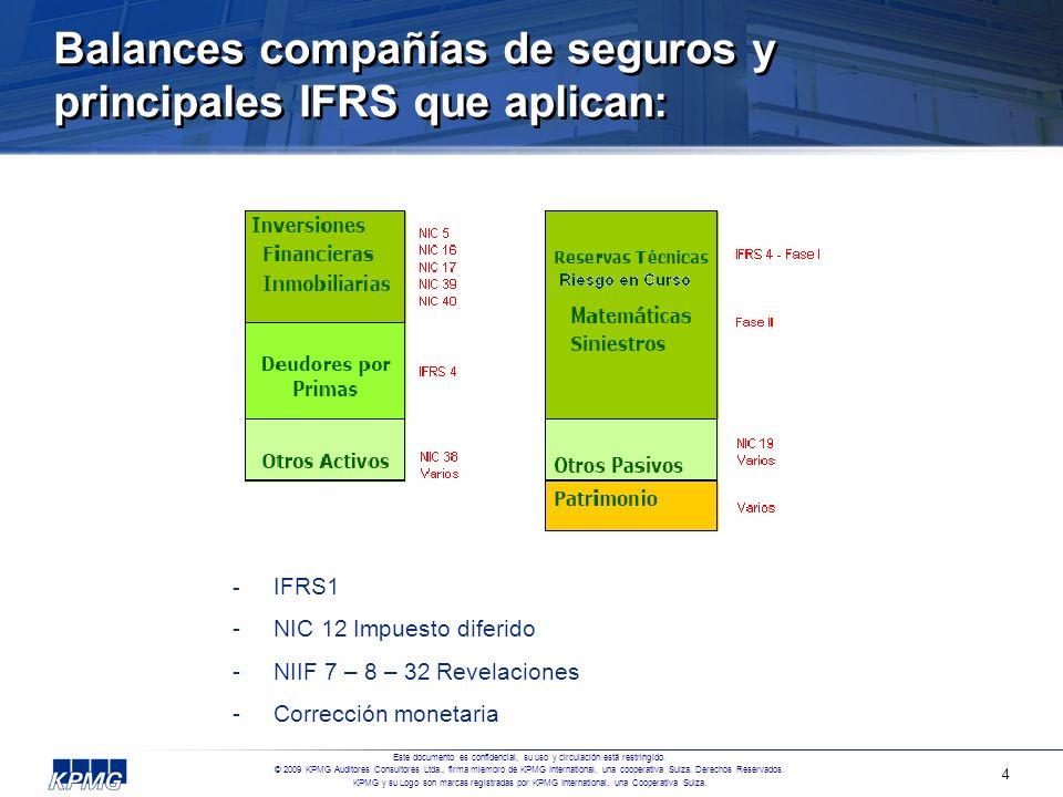 Balances compañías de seguros y principales IFRS que aplican: