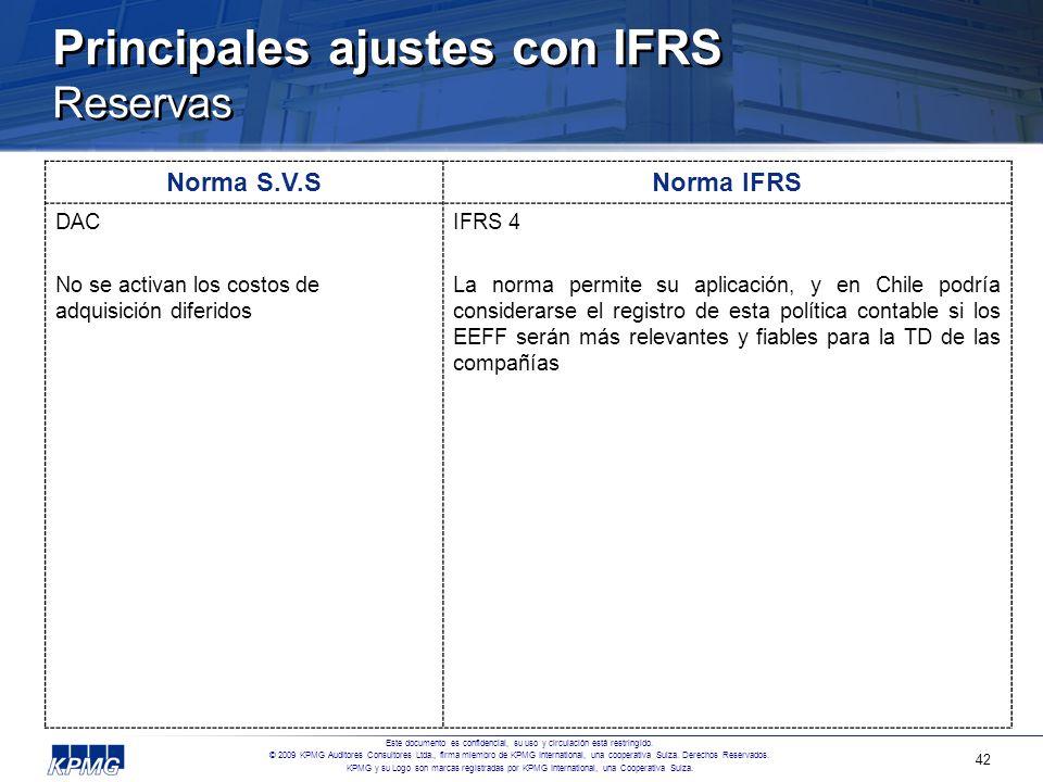 Principales ajustes con IFRS Reservas