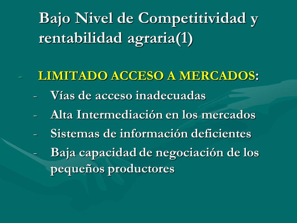 Bajo Nivel de Competitividad y rentabilidad agraria(1)
