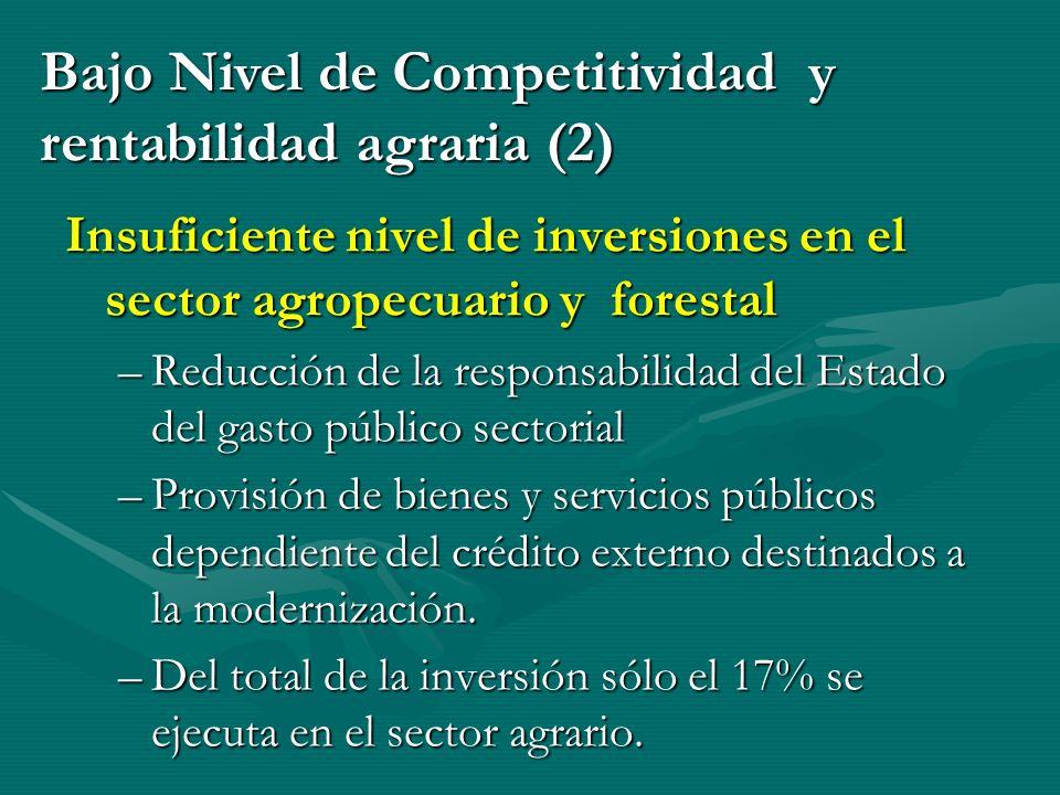 Bajo Nivel de Competitividad y rentabilidad agraria (2)
