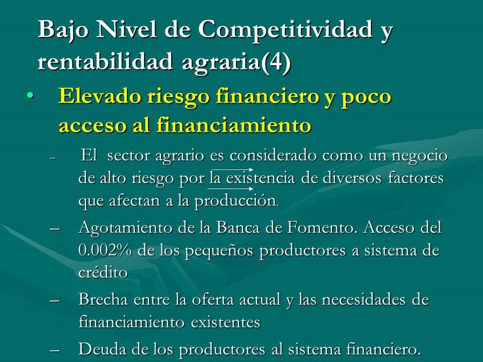 Bajo Nivel de Competitividad y rentabilidad agraria(4)