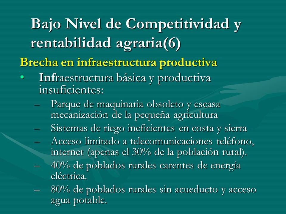 Bajo Nivel de Competitividad y rentabilidad agraria(6)