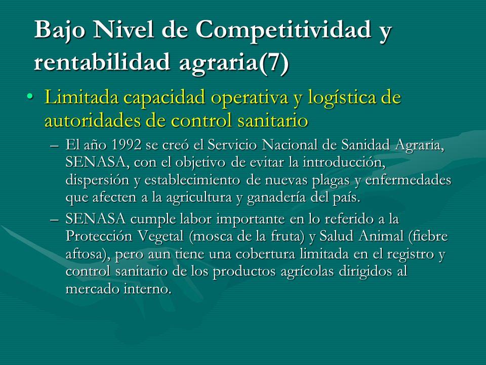Bajo Nivel de Competitividad y rentabilidad agraria(7)