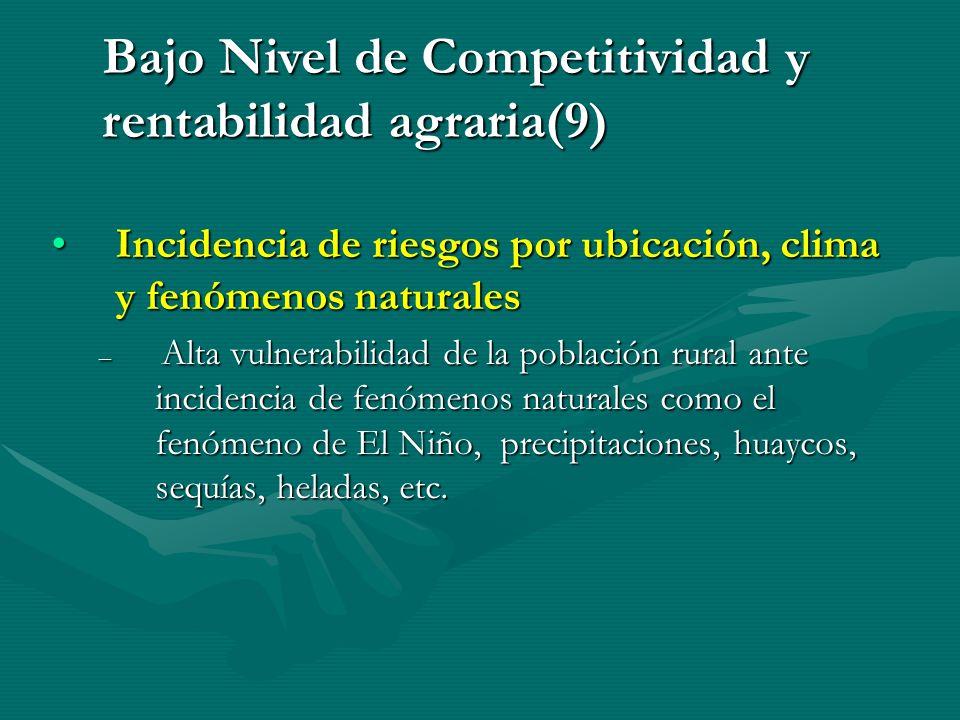 Bajo Nivel de Competitividad y rentabilidad agraria(9)