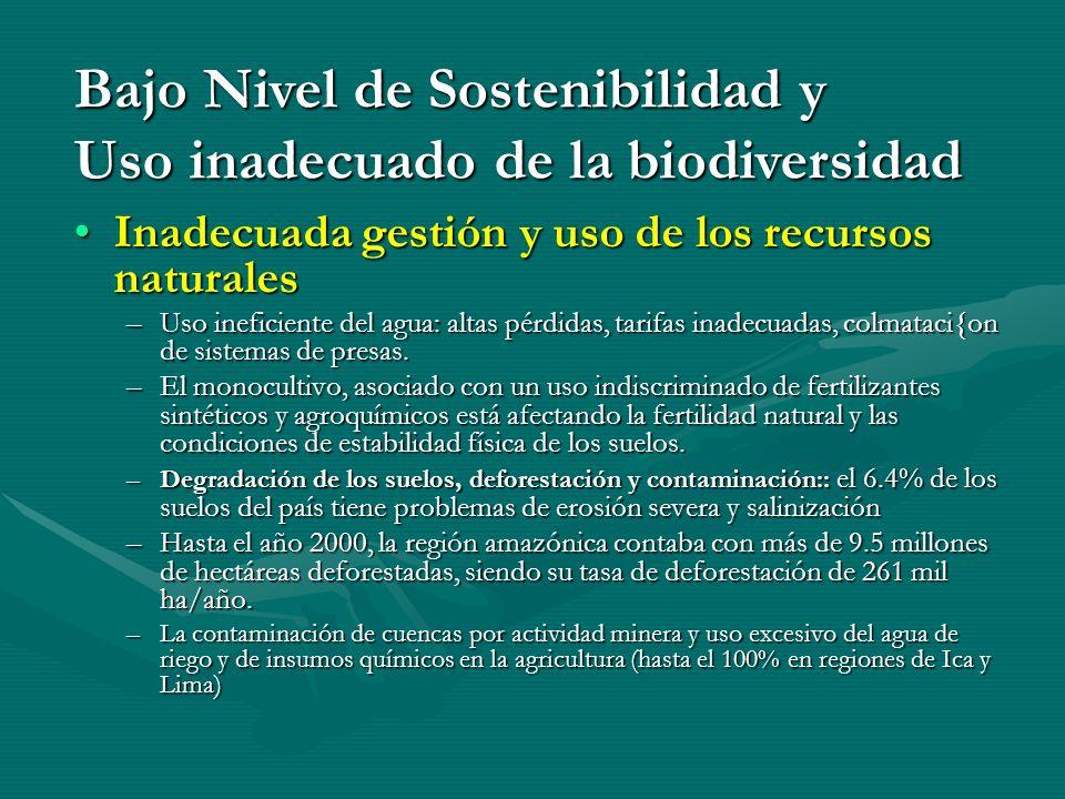 Bajo Nivel de Sostenibilidad y Uso inadecuado de la biodiversidad