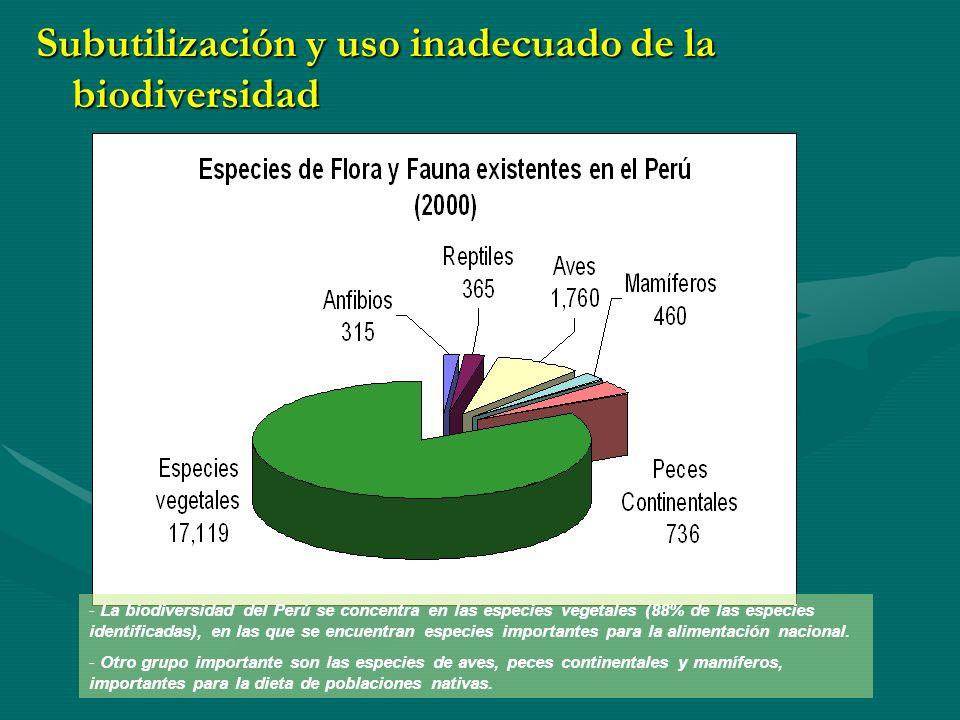 Subutilización y uso inadecuado de la biodiversidad