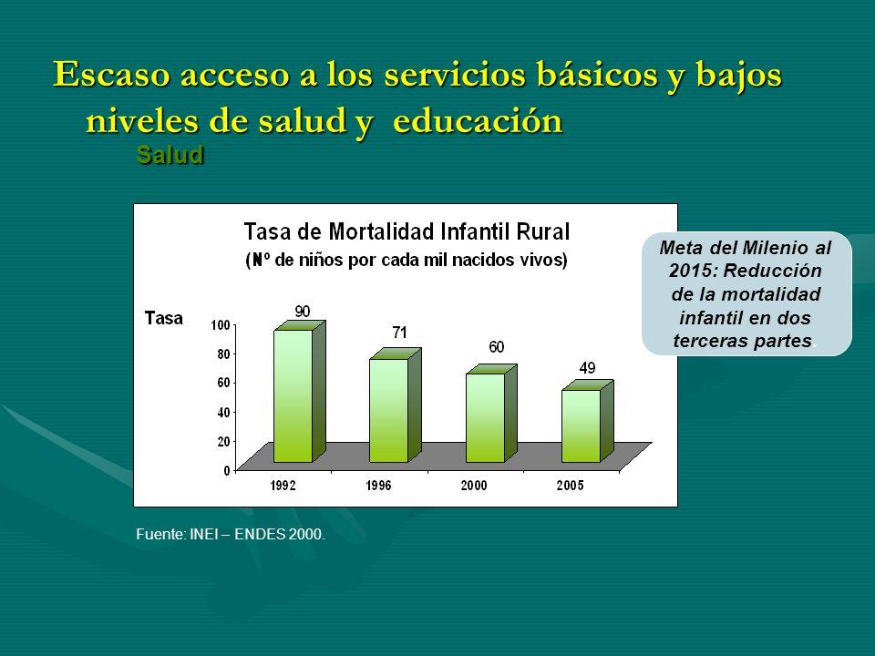 Escaso acceso a los servicios básicos y bajos niveles de salud y educación