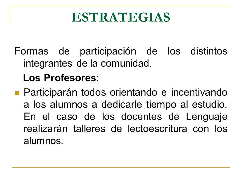 ESTRATEGIASFormas de participación de los distintos integrantes de la comunidad. Los Profesores:
