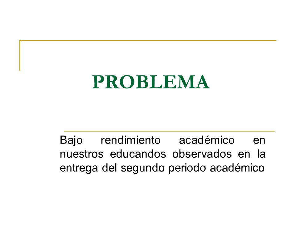 PROBLEMABajo rendimiento académico en nuestros educandos observados en la entrega del segundo periodo académico.