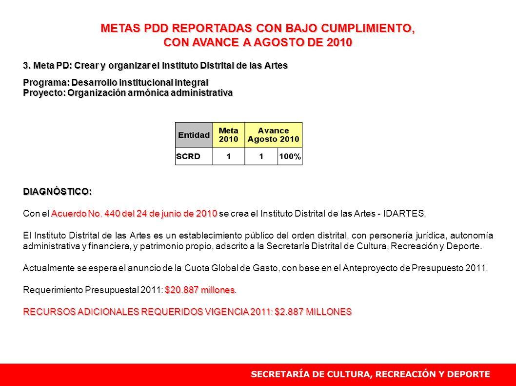 METAS PDD REPORTADAS CON BAJO CUMPLIMIENTO,
