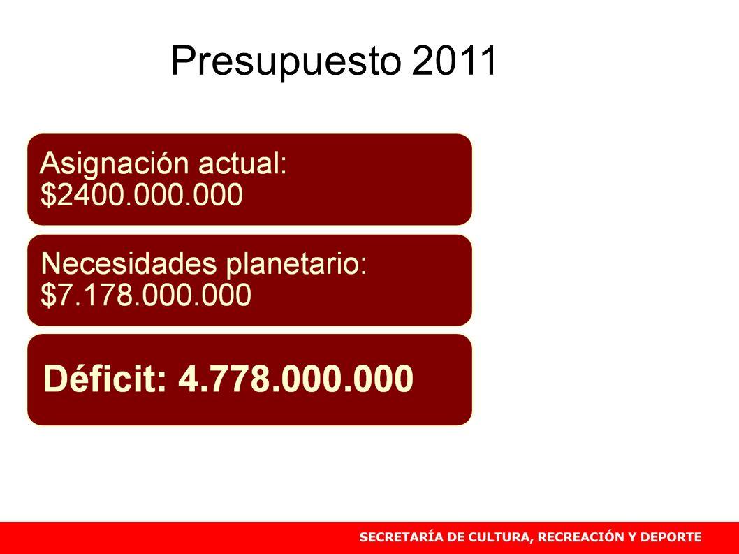 Presupuesto 2011 30