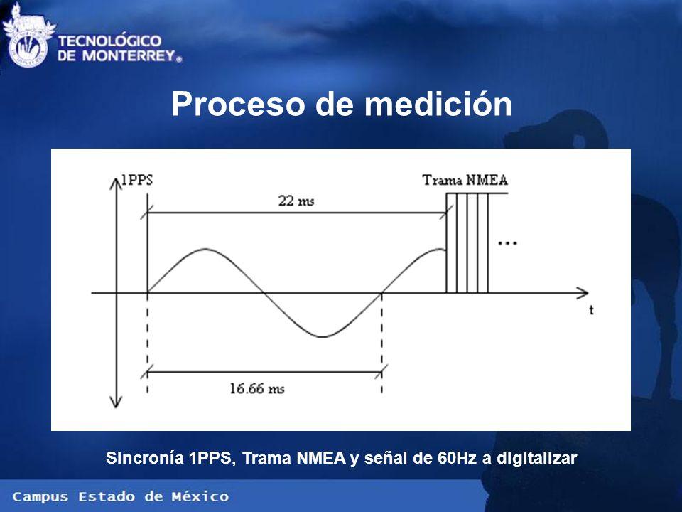 Proceso de medición Sincronía 1PPS, Trama NMEA y señal de 60Hz a digitalizar