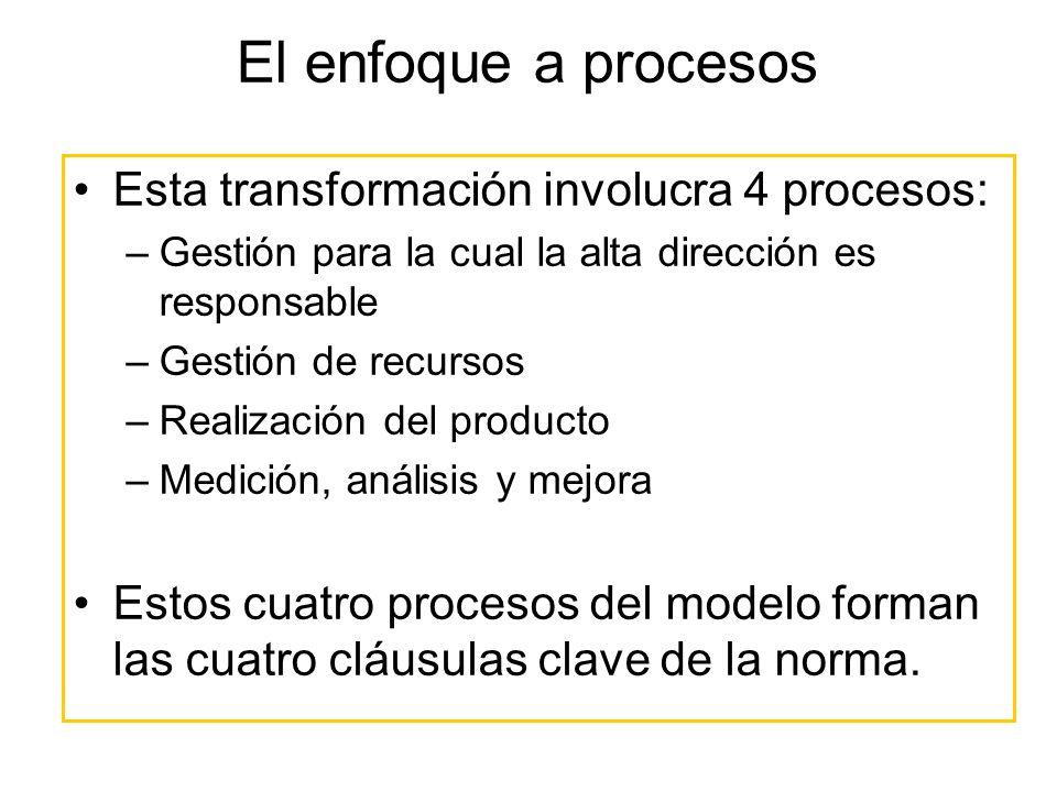 El enfoque a procesos Esta transformación involucra 4 procesos: