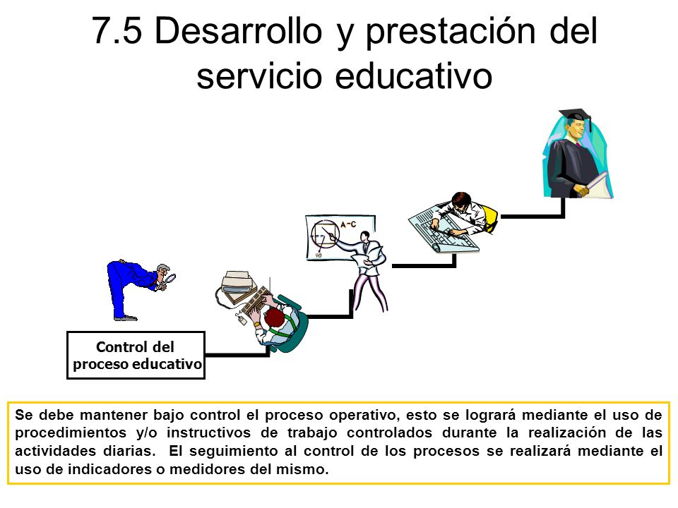 7.5 Desarrollo y prestación del servicio educativo