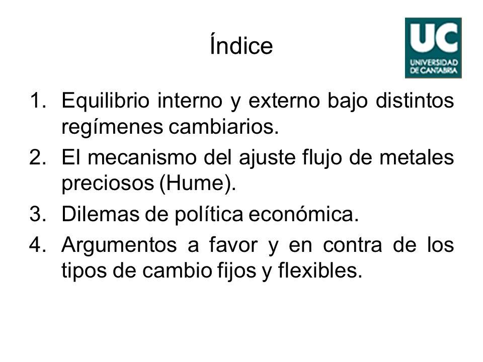 Índice Equilibrio interno y externo bajo distintos regímenes cambiarios. El mecanismo del ajuste flujo de metales preciosos (Hume).