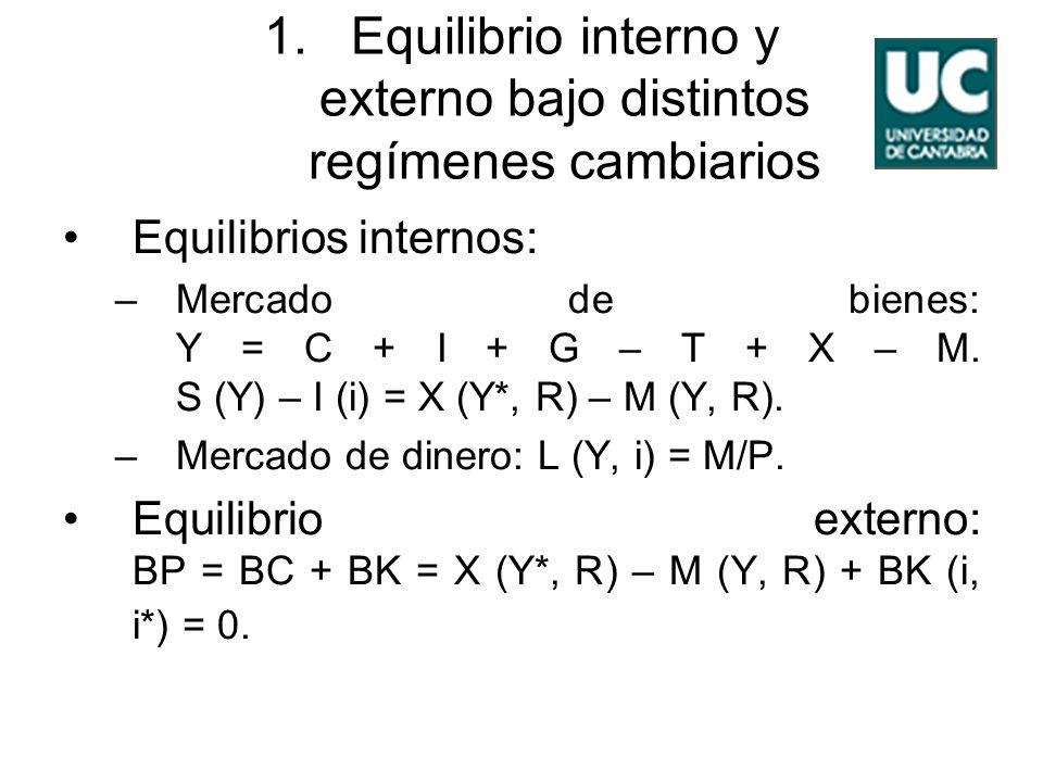 Equilibrio interno y externo bajo distintos regímenes cambiarios