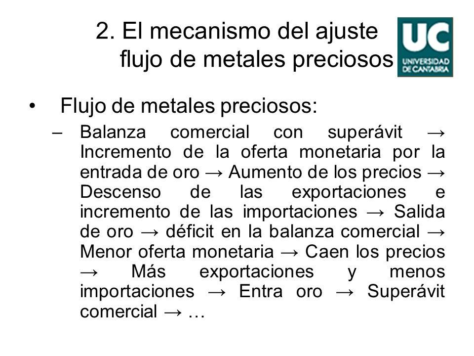 2. El mecanismo del ajuste flujo de metales preciosos