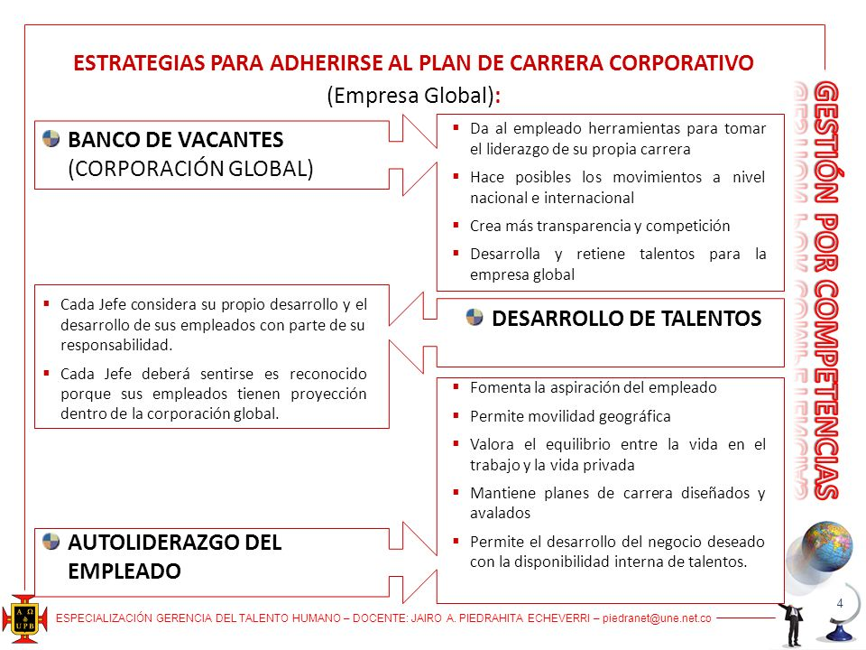 BANCO DE VACANTES (CORPORACIÓN GLOBAL)