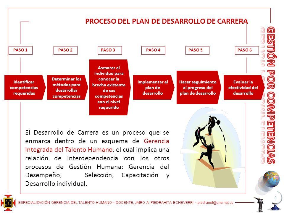 PROCESO DEL PLAN DE DESARROLLO DE CARRERA